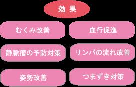 むくみソックス4